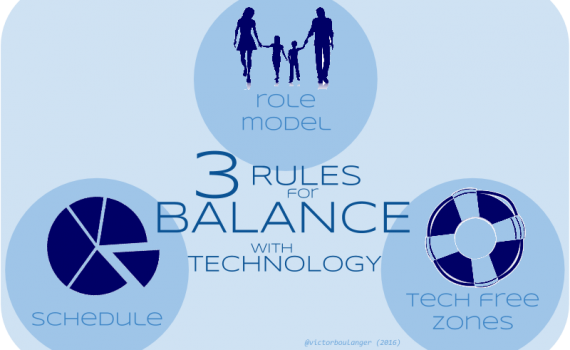 3 Rules for Balance with Technology - Infographics